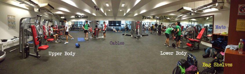 Gym Map