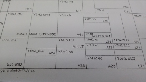 A portion of the timetable of a RA class, showing the variety of contrasting subjects.