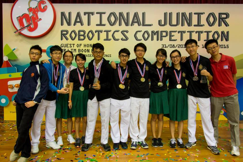 result for competition